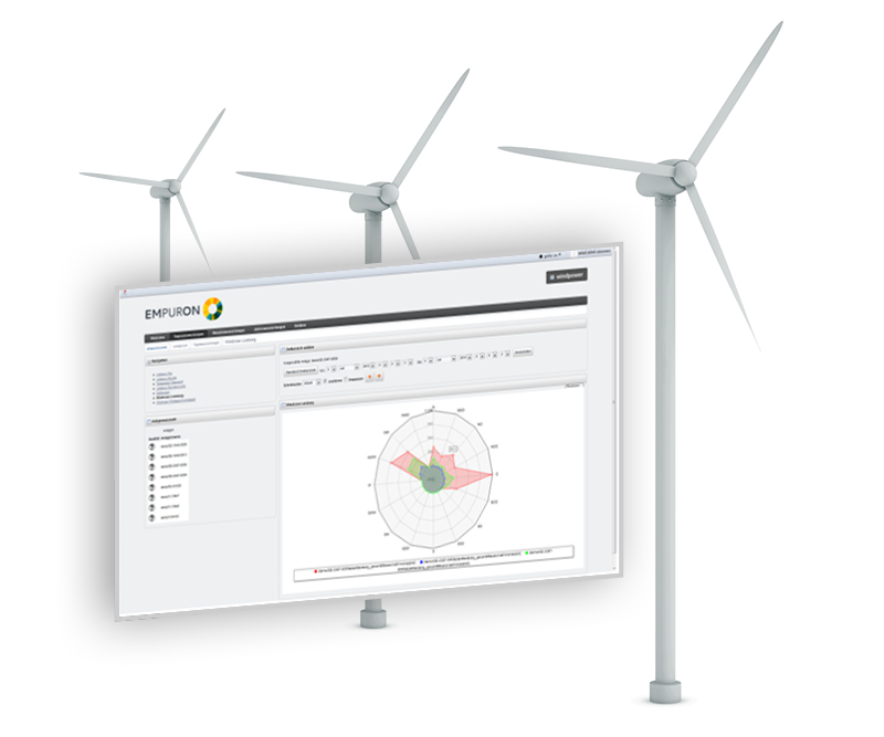 Windanlagen zentral überwachen